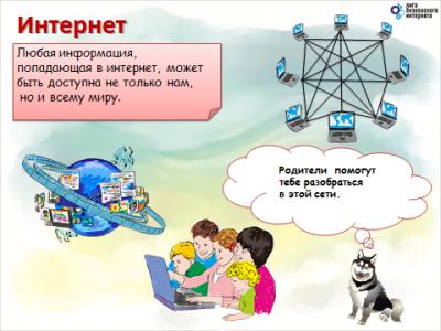 Уроки безопасного поведения в сети «Интернет».